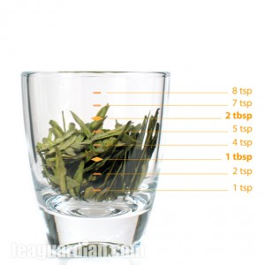 How much is 3 grams of tea?