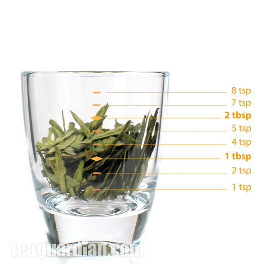 Better Tea Making Measurements Guardian