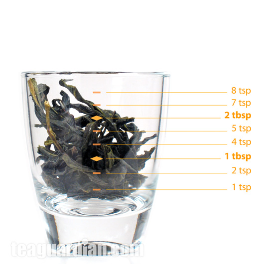 Better Tea-making: Measurements – Tea Guardian